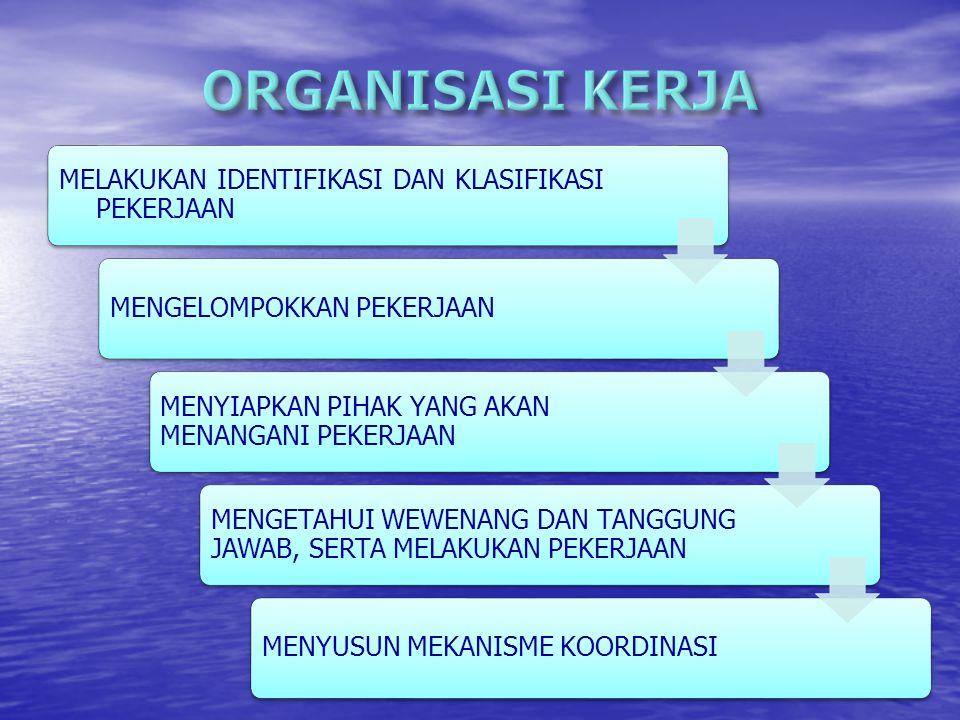 ORGANISASI KERJA MELAKUKAN IDENTIFIKASI DAN KLASIFIKASI PEKERJAAN
