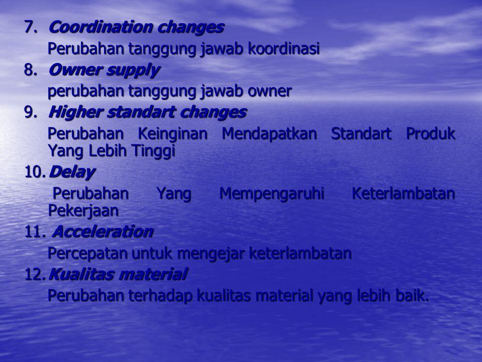 7. Coordination changes Perubahan tanggung jawab koordinasi