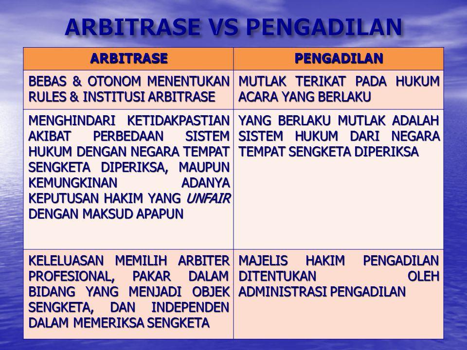 ARBITRASE VS PENGADILAN