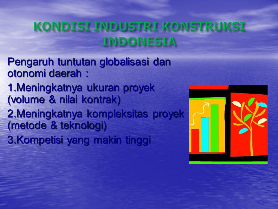 KONDISI INDUSTRI KONSTRUKSI INDONESIA