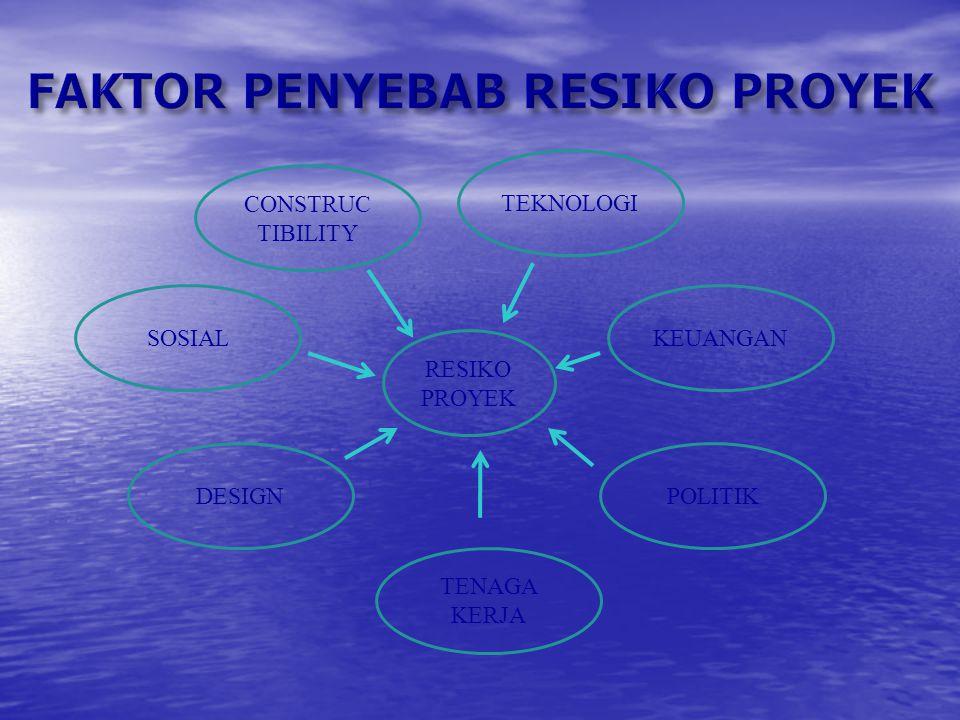 FAKTOR PENYEBAB RESIKO PROYEK