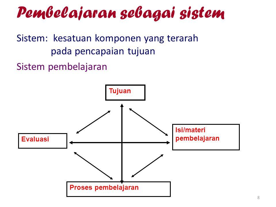 Pembelajaran sebagai sistem