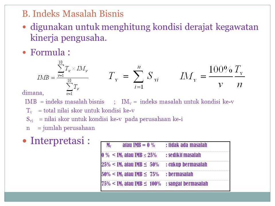 Interpretasi : B. Indeks Masalah Bisnis