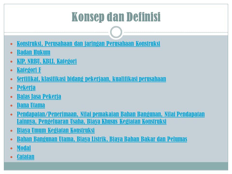 Konsep dan Definisi Konstruksi, Perusahaan dan jaringan Perusahaan Konstruksi. Badan Hukum. KIP, NRBU, KBLI, Kategori.