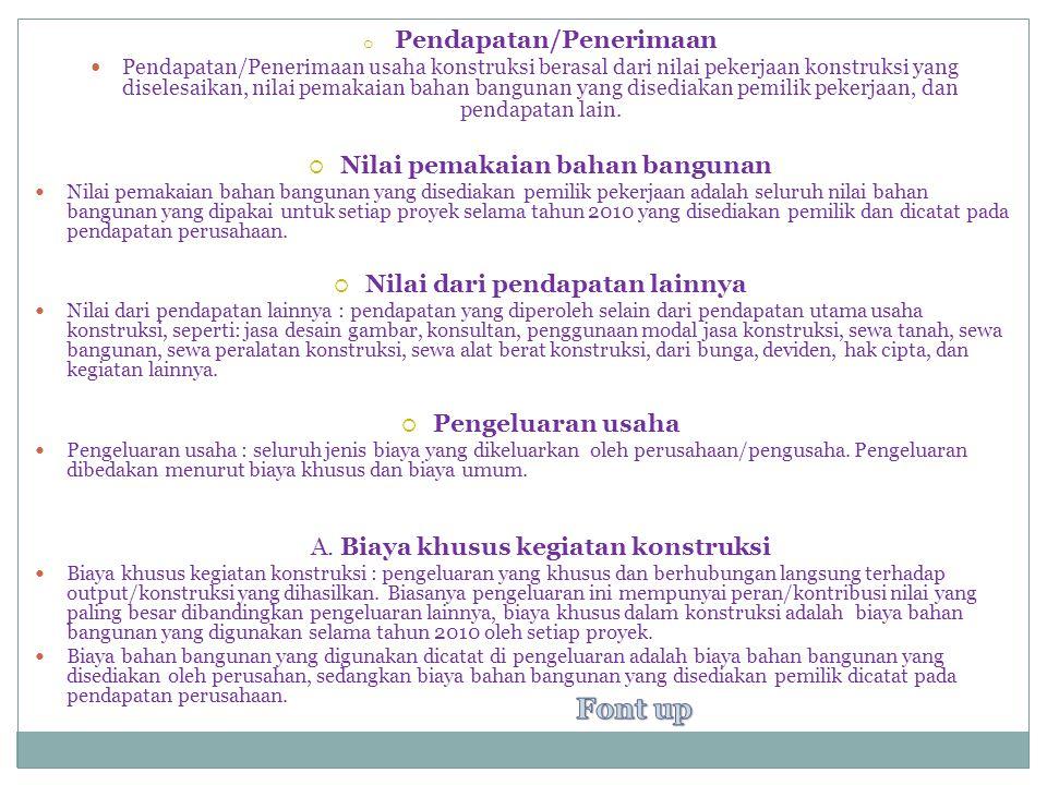 Font up Pendapatan/Penerimaan Nilai pemakaian bahan bangunan