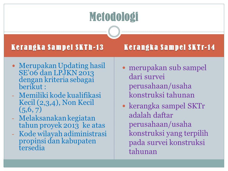 Metodologi Kerangka Sampel SKTh-13. Kerangka Sampel SKTr-14. Merupakan Updating hasil SE'06 dan LPJKN 2013 dengan kriteria sebagai berikut :