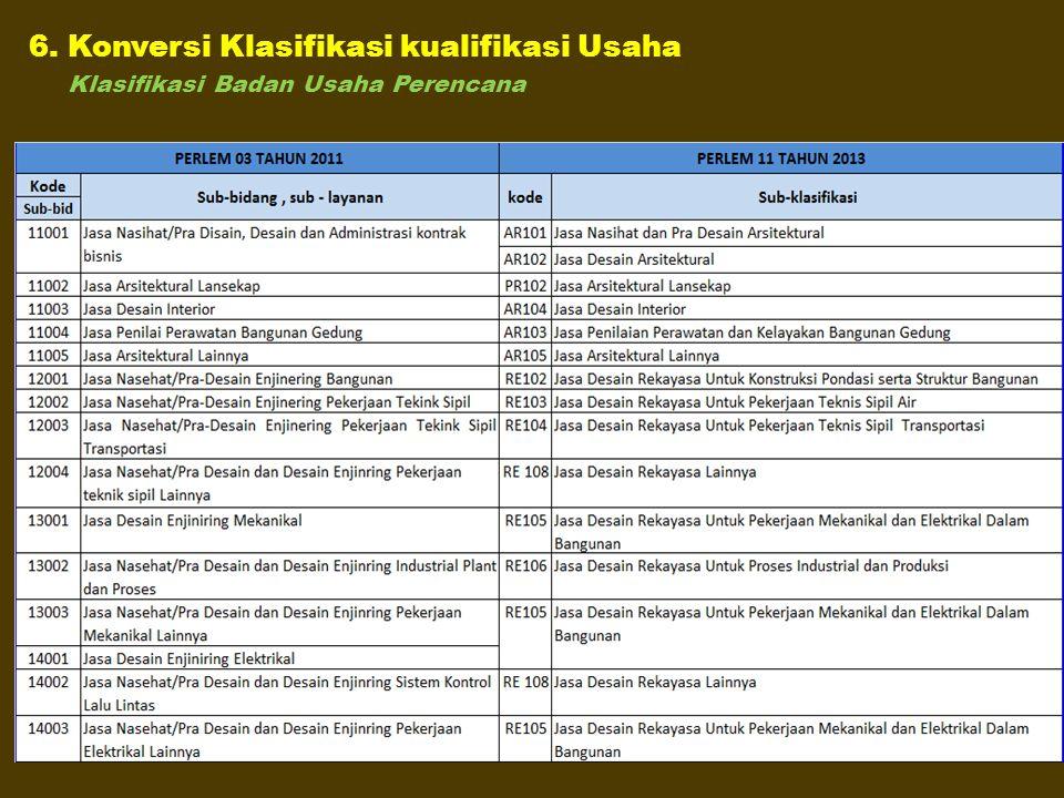 6. Konversi Klasifikasi kualifikasi Usaha Klasifikasi Badan Usaha Perencana