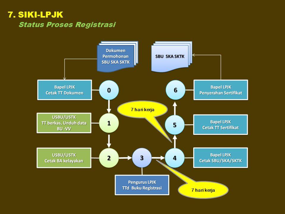 7. SIKI-LPJK Status Proses Registrasi