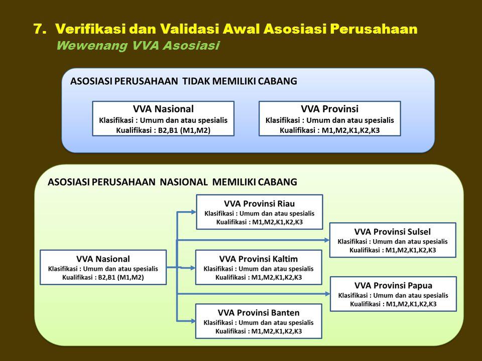 7. Verifikasi dan Validasi Awal Asosiasi Perusahaan Wewenang VVA Asosiasi
