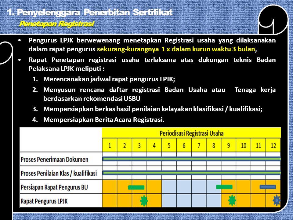 1. Penyelenggara Penerbitan Sertifikat Penetapan Registrasi