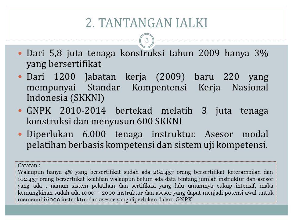 2. TANTANGAN IALKI Dari 5,8 juta tenaga konstruksi tahun 2009 hanya 3% yang bersertifikat.