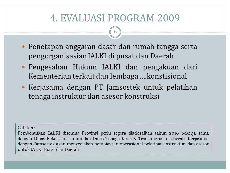 4. EVALUASI PROGRAM 2009 Penetapan anggaran dasar dan rumah tangga serta pengorganisasian IALKI di pusat dan Daerah.