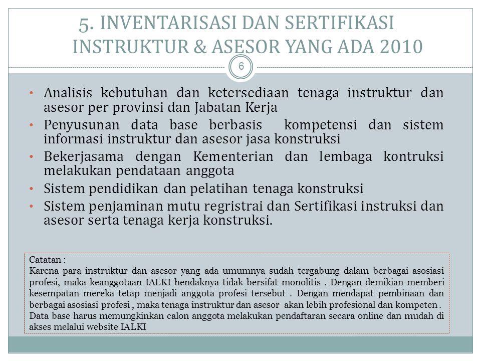 5. INVENTARISASI DAN SERTIFIKASI INSTRUKTUR & ASESOR YANG ADA 2010