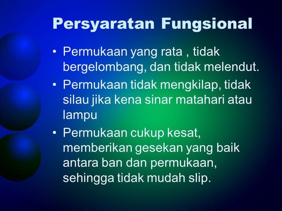 Persyaratan Fungsional