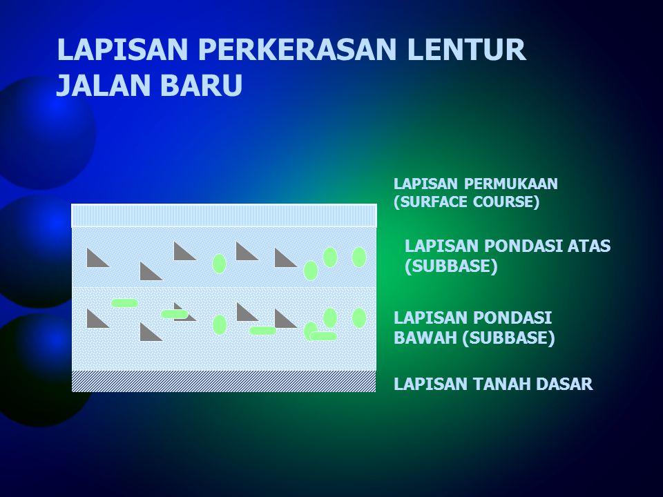 LAPISAN PERKERASAN LENTUR JALAN BARU