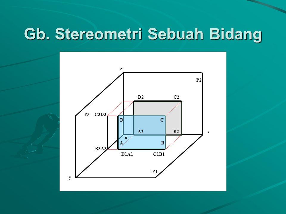 Gb. Stereometri Sebuah Bidang