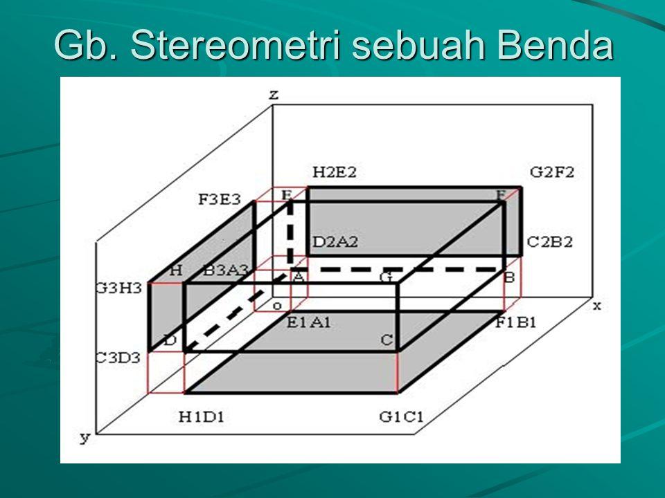 Gb. Stereometri sebuah Benda