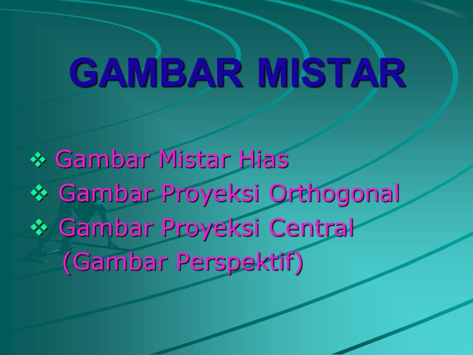 GAMBAR MISTAR Gambar Proyeksi Orthogonal Gambar Proyeksi Central