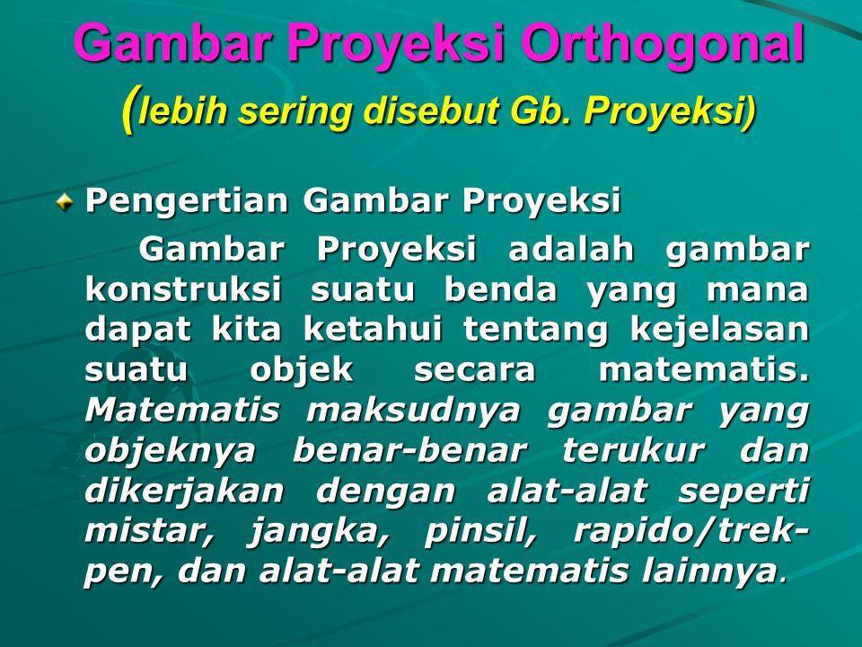 Gambar Proyeksi Orthogonal (lebih sering disebut Gb. Proyeksi)