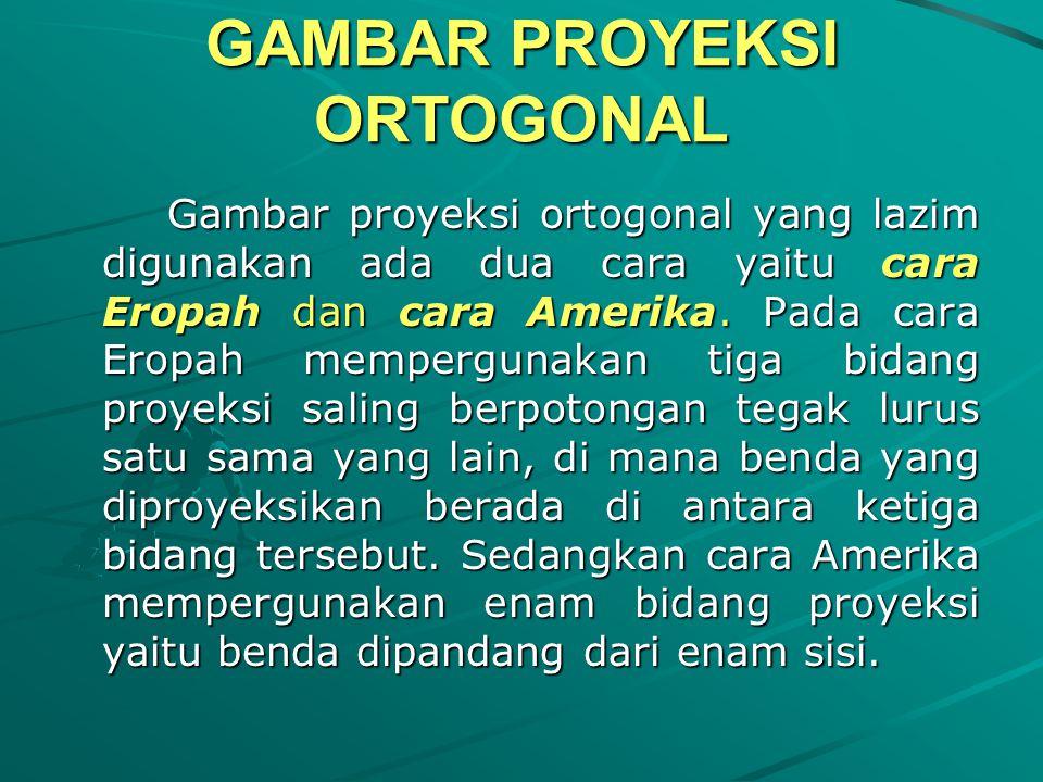 GAMBAR PROYEKSI ORTOGONAL