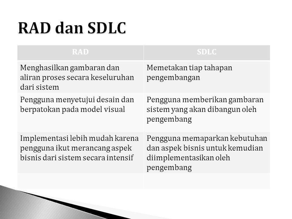 RAD dan SDLC RAD. SDLC. Menghasilkan gambaran dan aliran proses secara keseluruhan dari sistem. Memetakan tiap tahapan pengembangan.
