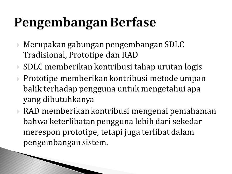 Pengembangan Berfase Merupakan gabungan pengembangan SDLC Tradisional, Prototipe dan RAD. SDLC memberikan kontribusi tahap urutan logis.