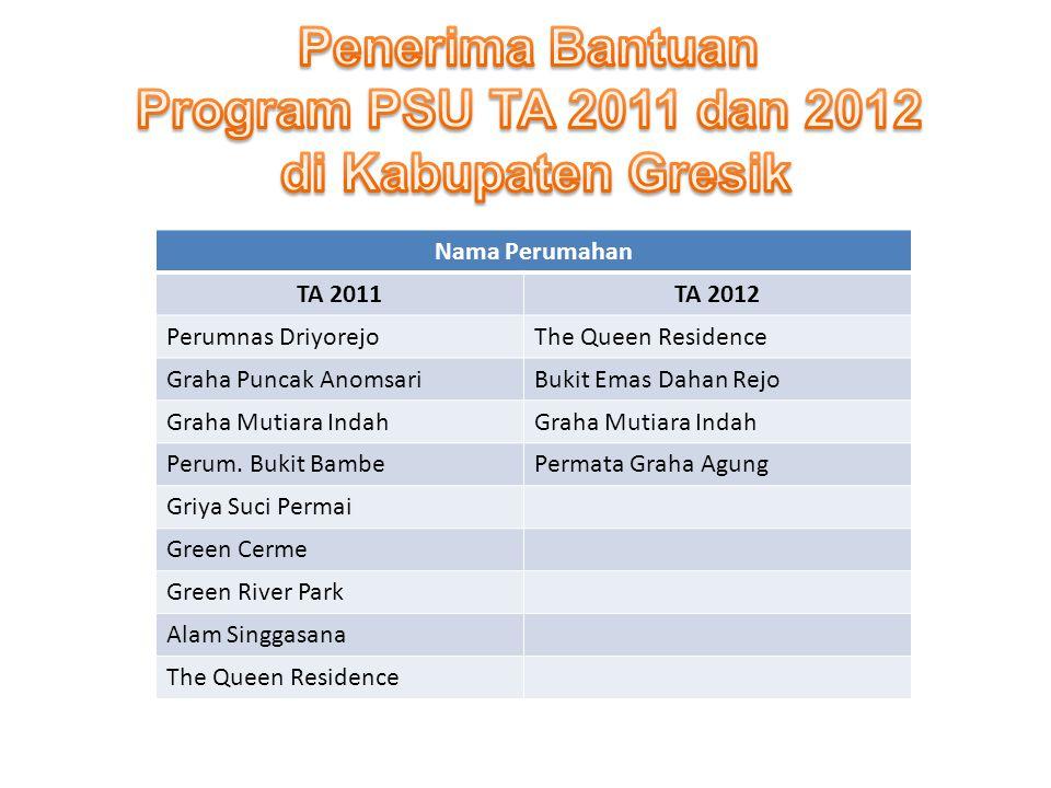 Penerima Bantuan Program PSU TA 2011 dan 2012 di Kabupaten Gresik