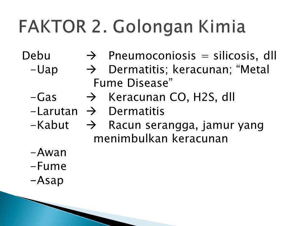 FAKTOR 2. Golongan Kimia Debu  Pneumoconiosis = silicosis, dll