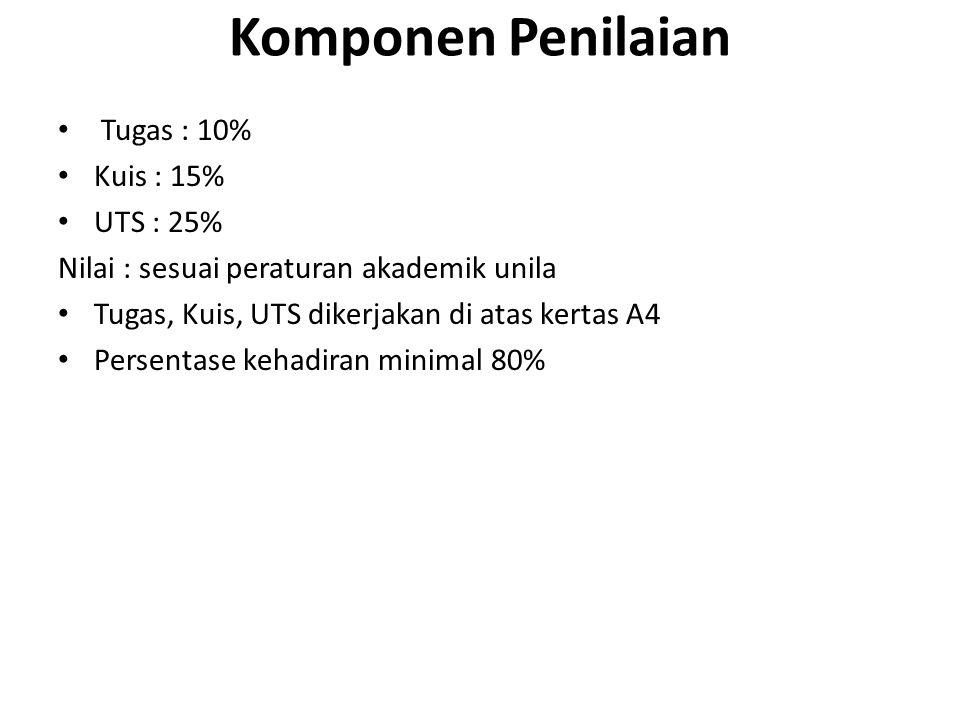 Komponen Penilaian Tugas : 10% Kuis : 15% UTS : 25%