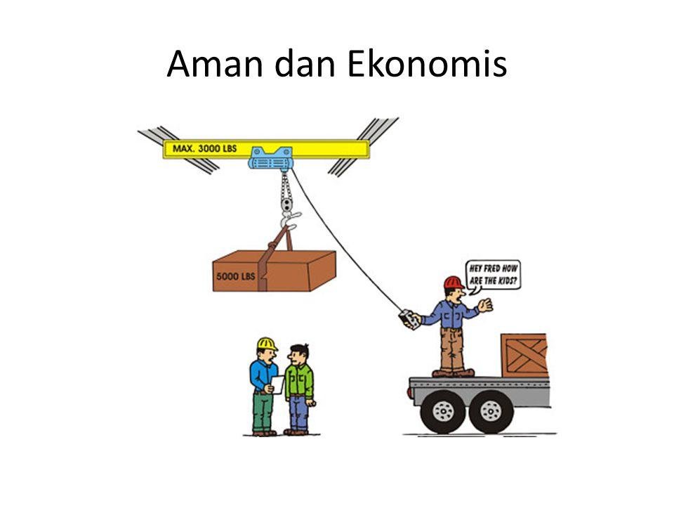 Aman dan Ekonomis