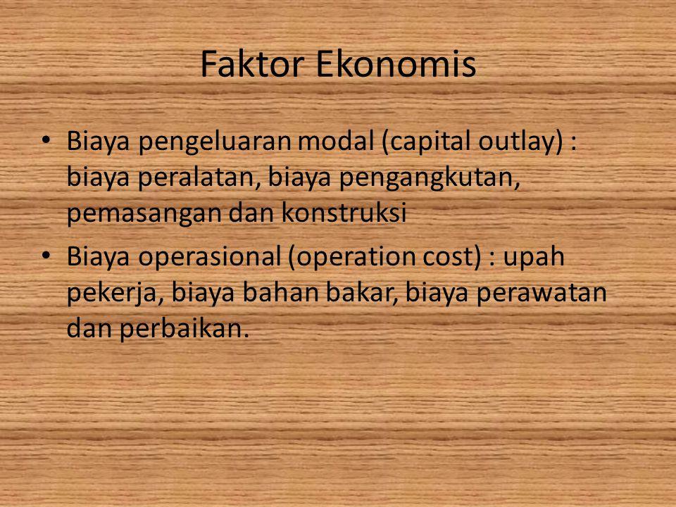 Faktor Ekonomis Biaya pengeluaran modal (capital outlay) : biaya peralatan, biaya pengangkutan, pemasangan dan konstruksi.