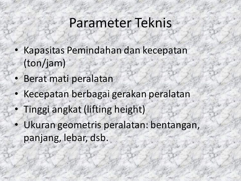 Parameter Teknis Kapasitas Pemindahan dan kecepatan (ton/jam)