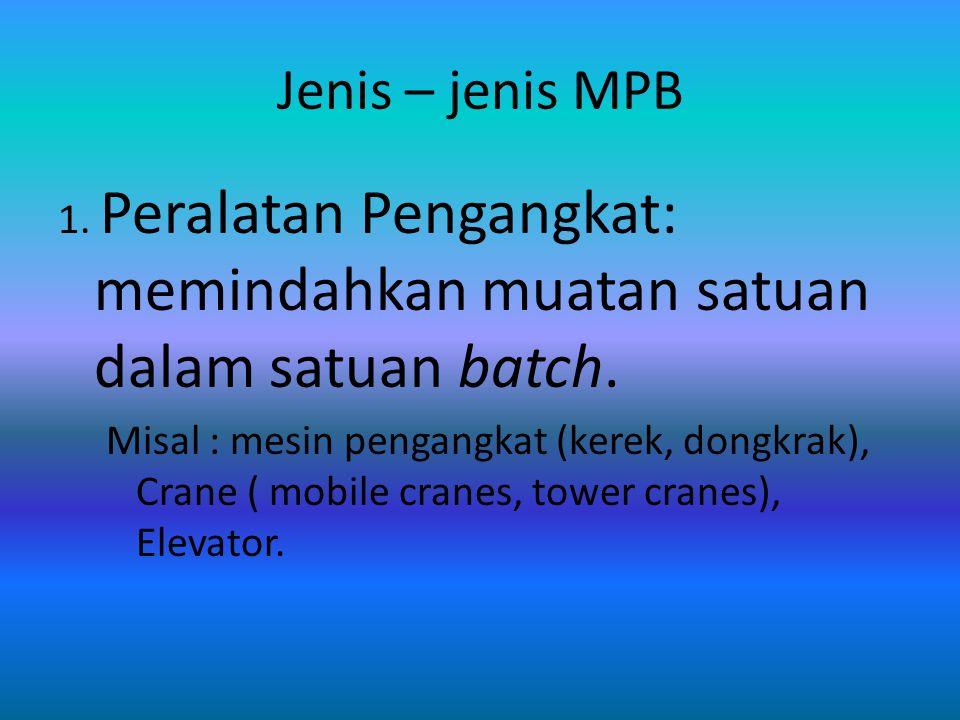 Jenis – jenis MPB