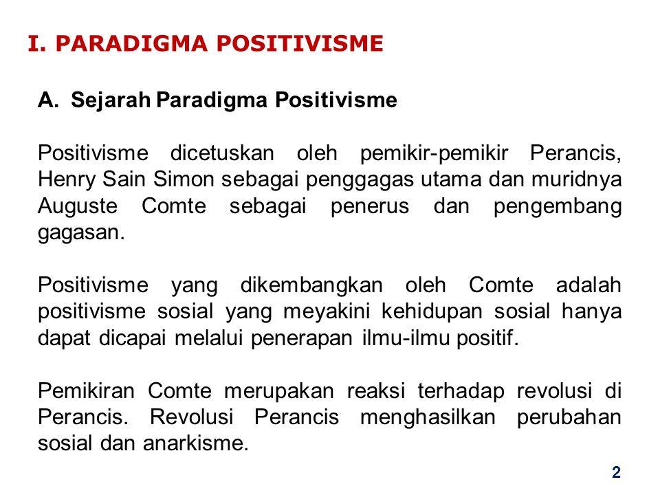 I. PARADIGMA POSITIVISME