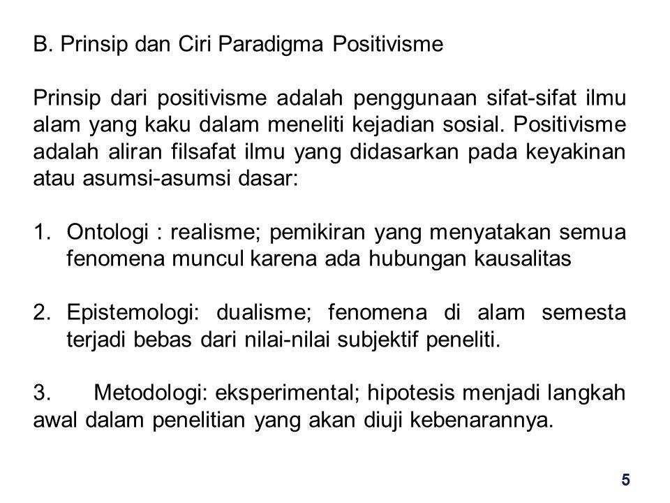 B. Prinsip dan Ciri Paradigma Positivisme