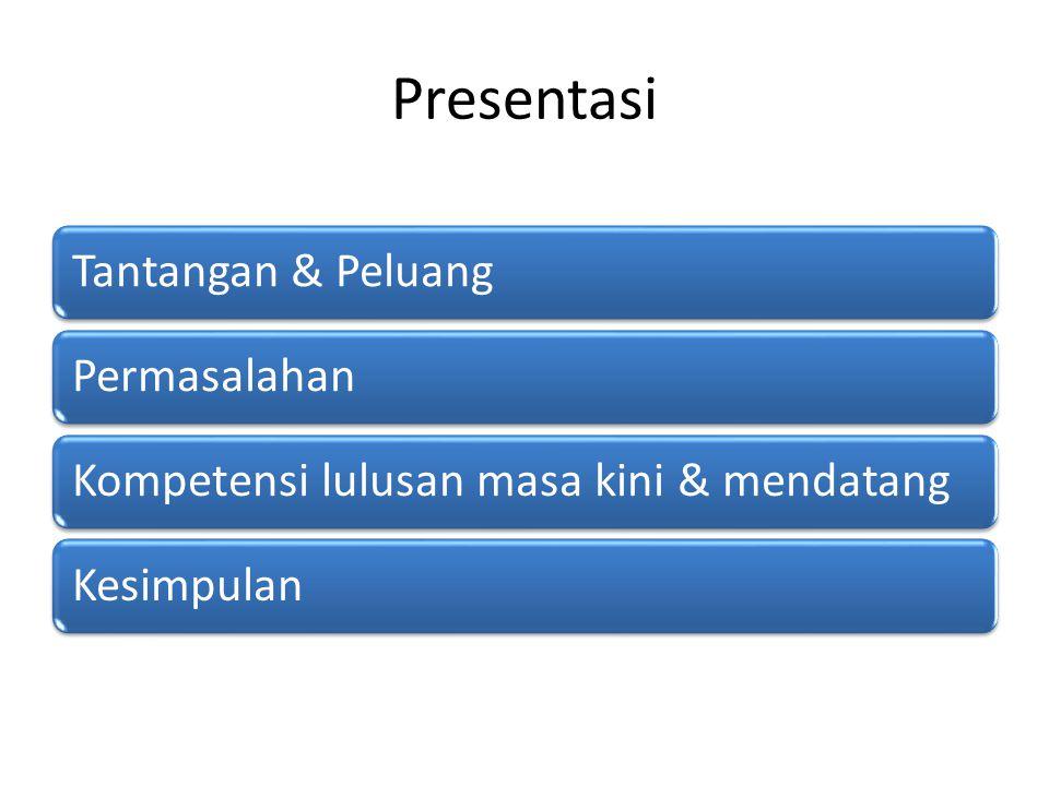 Presentasi Tantangan & Peluang Permasalahan