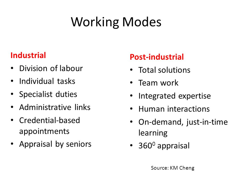 Working Modes Industrial Post-industrial Division of labour