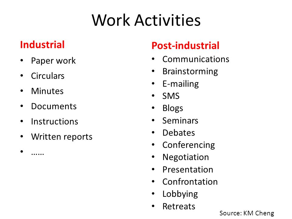 Work Activities Industrial Post-industrial Paper work Communications