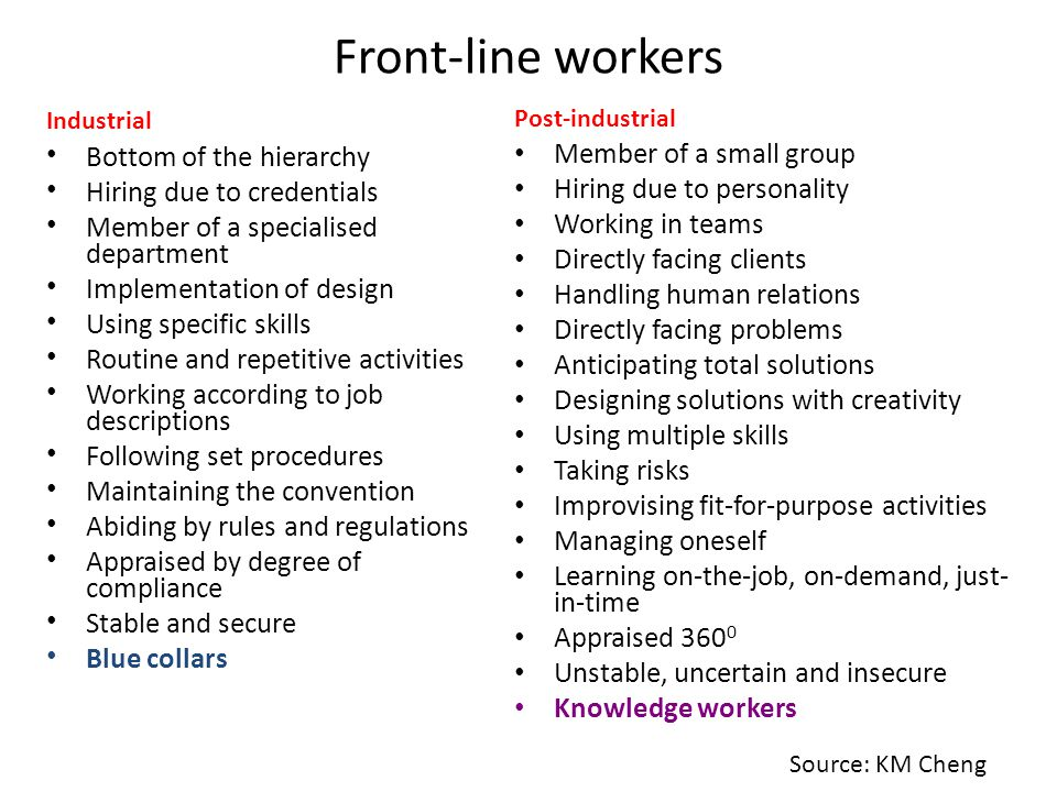 Front-line workers Member of a small group Bottom of the hierarchy