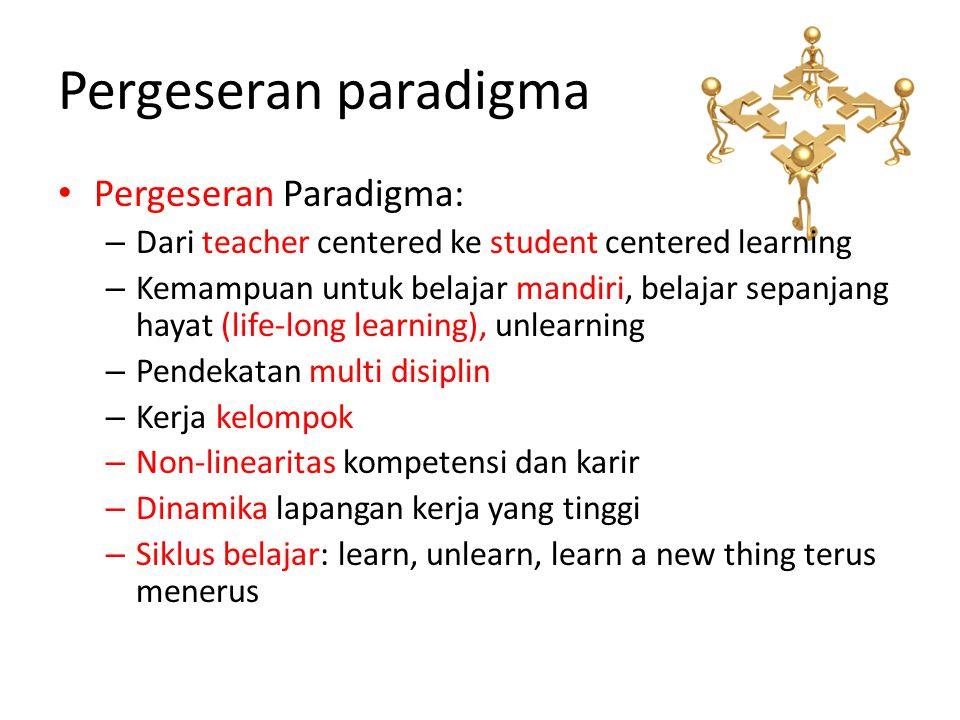 Pergeseran paradigma Pergeseran Paradigma: