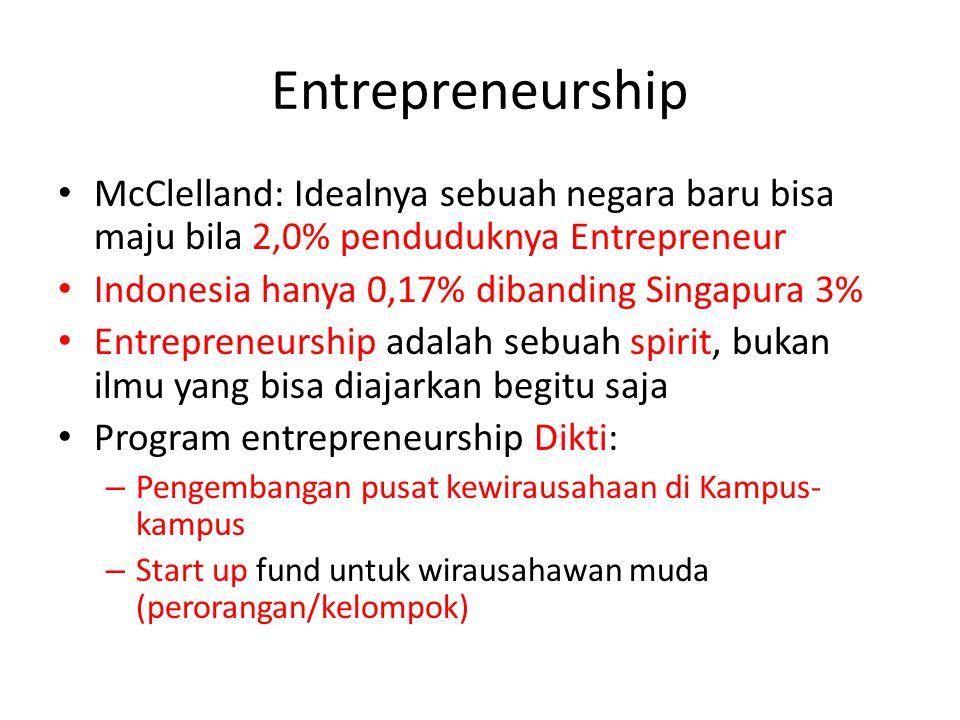 Entrepreneurship McClelland: Idealnya sebuah negara baru bisa maju bila 2,0% penduduknya Entrepreneur.
