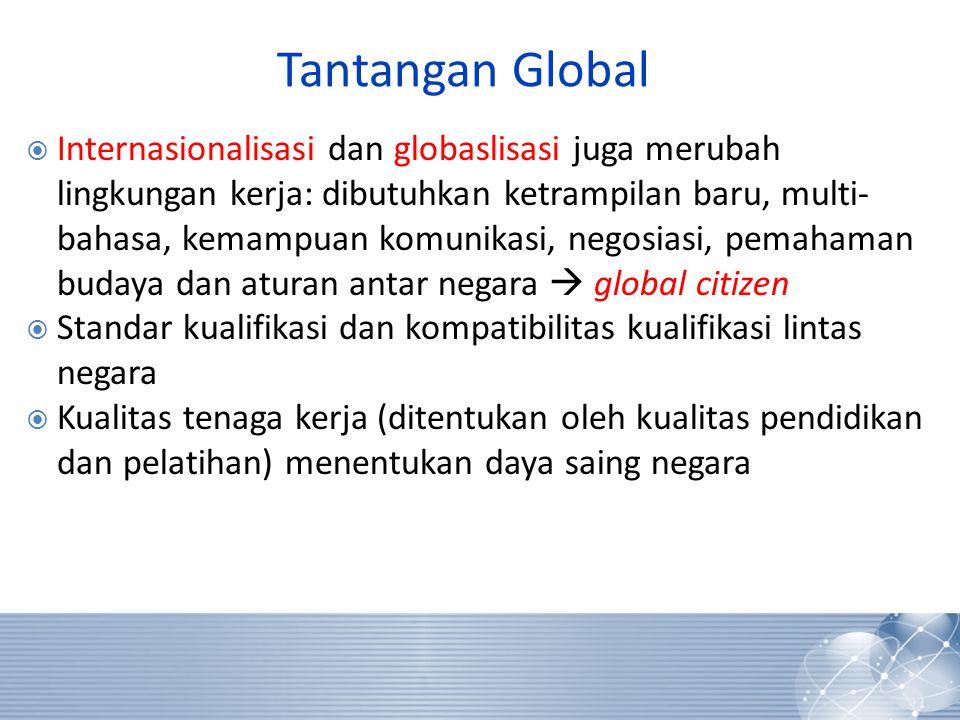 Tantangan Global