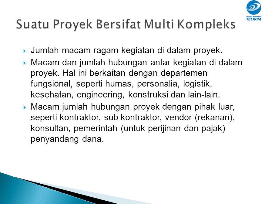 Suatu Proyek Bersifat Multi Kompleks