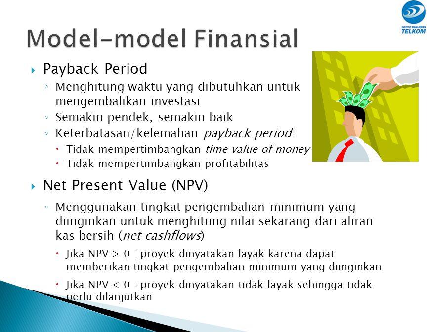 Model-model Finansial