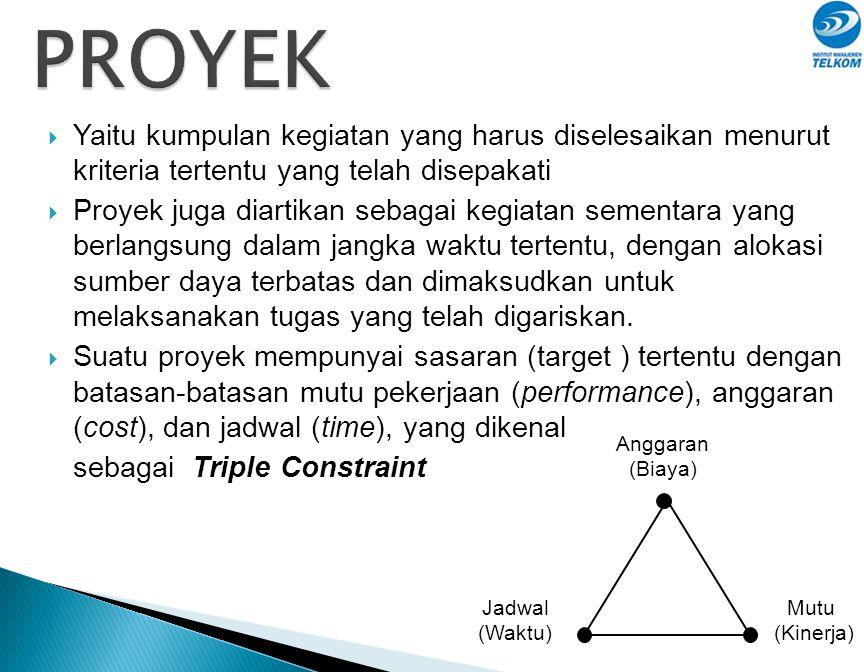 PROYEK Yaitu kumpulan kegiatan yang harus diselesaikan menurut kriteria tertentu yang telah disepakati.