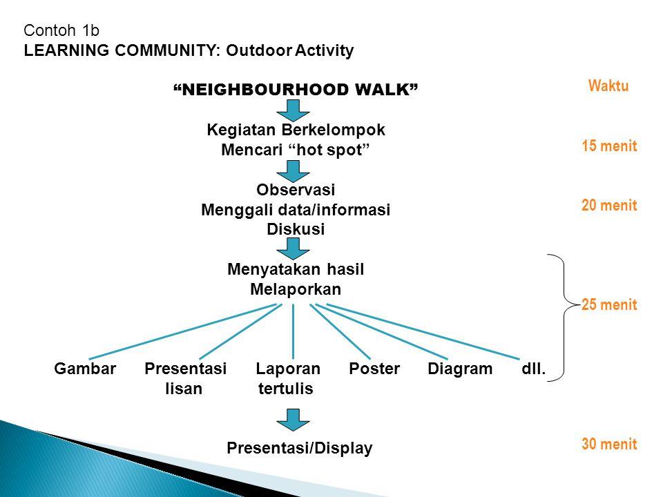 Menggali data/informasi Gambar Presentasi Laporan Poster Diagram dll.