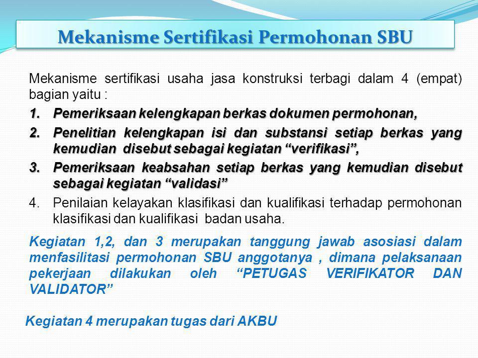 Mekanisme Sertifikasi Permohonan SBU