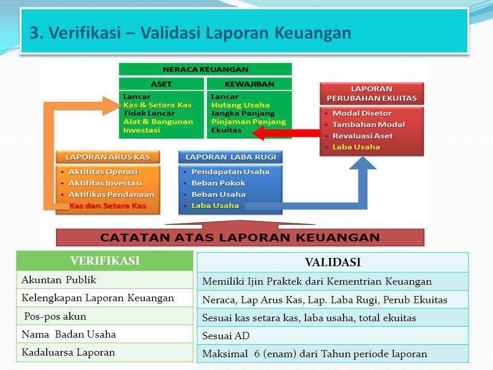 3. Verifikasi – Validasi Laporan Keuangan