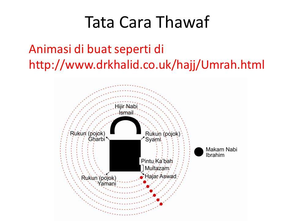 Tata Cara Thawaf Animasi di buat seperti di http://www.drkhalid.co.uk/hajj/Umrah.html