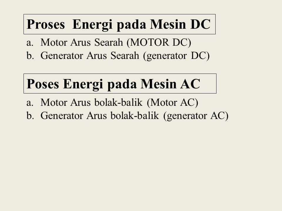 Proses Energi pada Mesin DC
